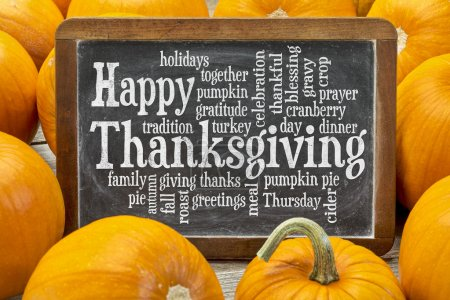Happy Thanksgiving word cloud