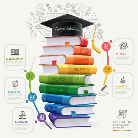 Books step education infographics